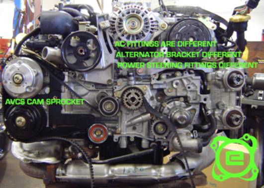 ej25 engine installation guide the rest is no different than installing a stock wrx engine just be sure to have your ecu tuned for your new engine since the injector pulse width and